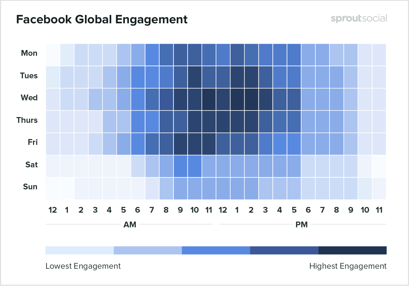 BTP-2020-Facebook-Heatmap-Global