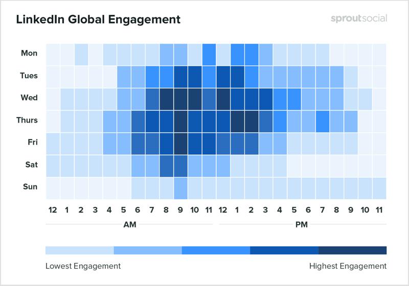 BTP-2020-LinkedIn-Heatmap-Global