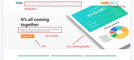 Mint-nettside-viser-design-brukervennlig