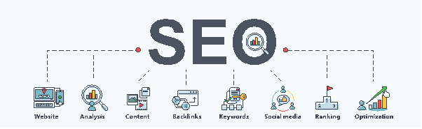 SEO-søkemotoroptimalisering-hjelper-finne-kunder